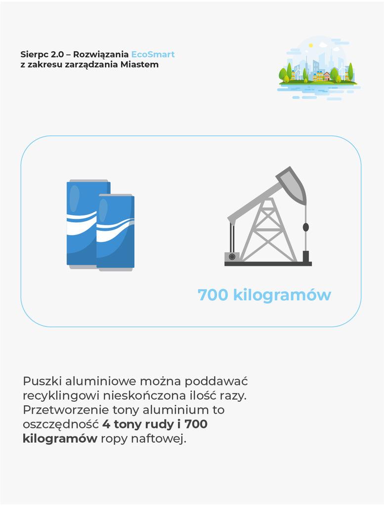Odpady z aluminium